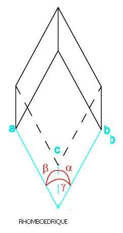 Calcite : vue rhomboedrique